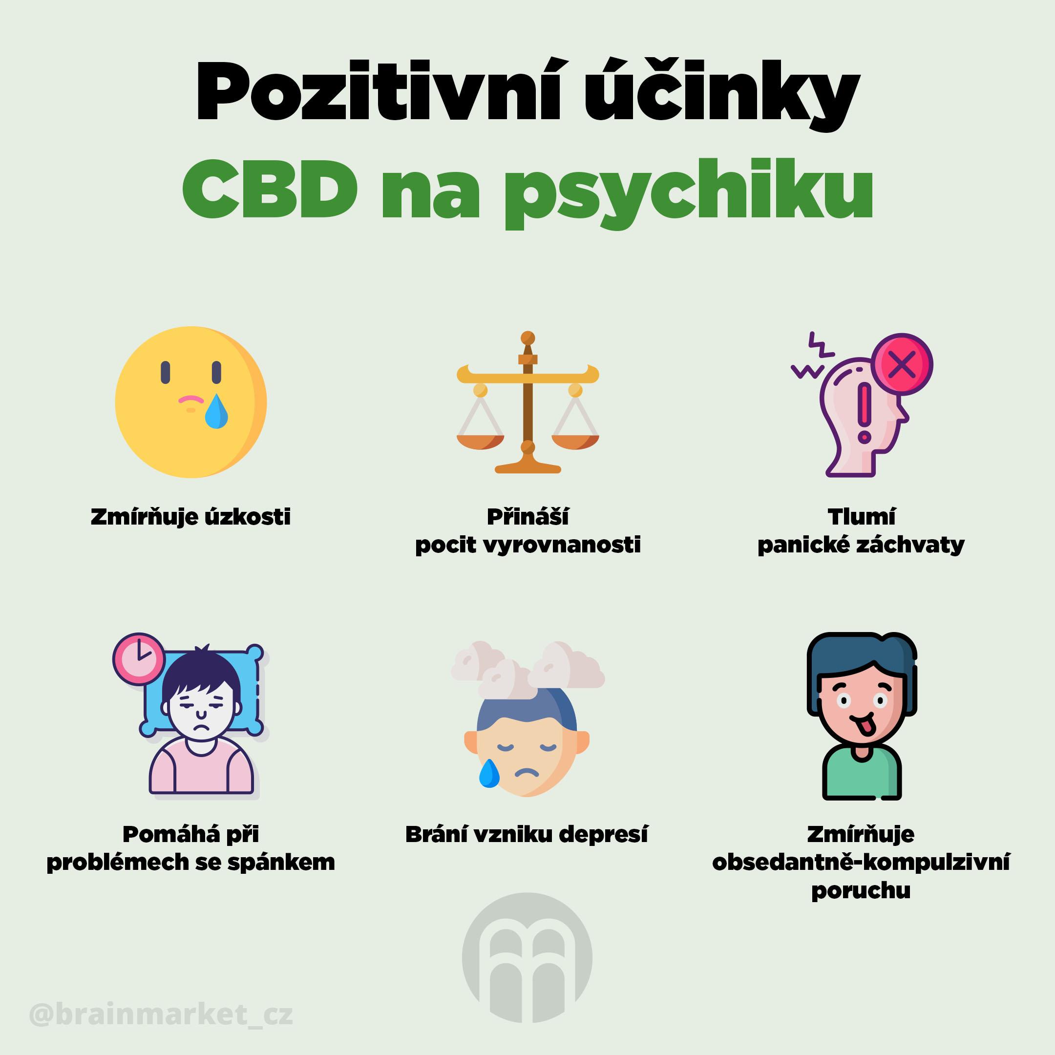 brainmax cbd olej