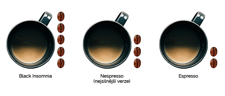 black insomnia coffee